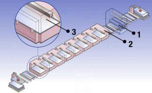 Magnetron Sputtering Vacuum Deposition (MSVD)