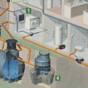 contenere i rifiuti liquidi
