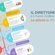infografica-direttore-dei-lavori_