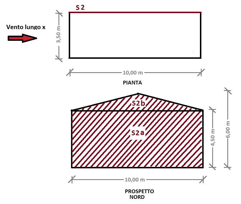 vento lungo x - superficie 2
