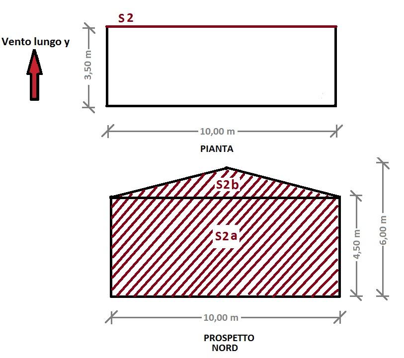 vento lungo y-superficie 2