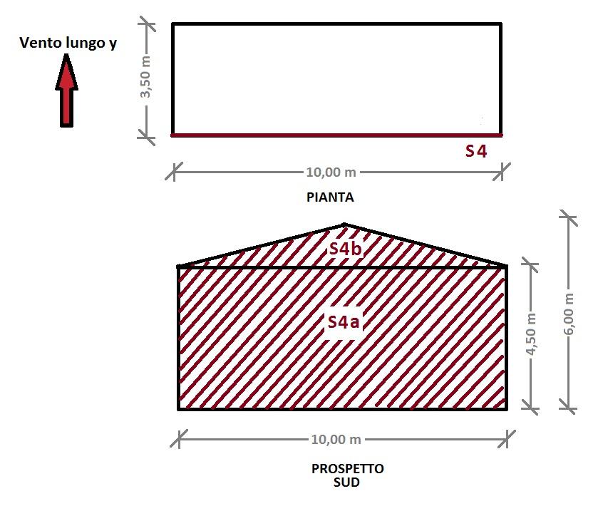 vento lungo y-superficie 4