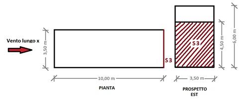 vento lungo x - superficie 3
