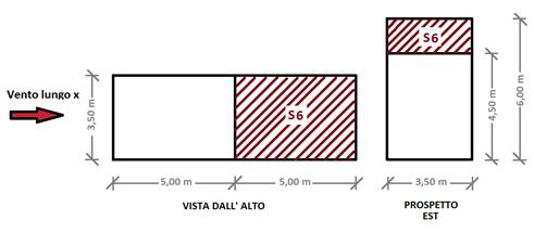 vento lungo x-superficie 5
