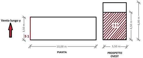 vento lungo y-superficie 1