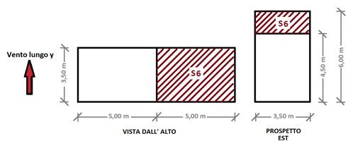 vento lungo y-superficie 6